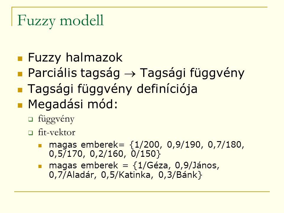 Fuzzy modell Fuzzy halmazok Parciális tagság  Tagsági függvény Tagsági függvény definíciója Megadási mód:  függvény  fit-vektor magas emberek= {1/200, 0,9/190, 0,7/180, 0,5/170, 0,2/160, 0/150} magas emberek = {1/Géza, 0,9/János, 0,7/Aladár, 0,5/Katinka, 0,3/Bánk}