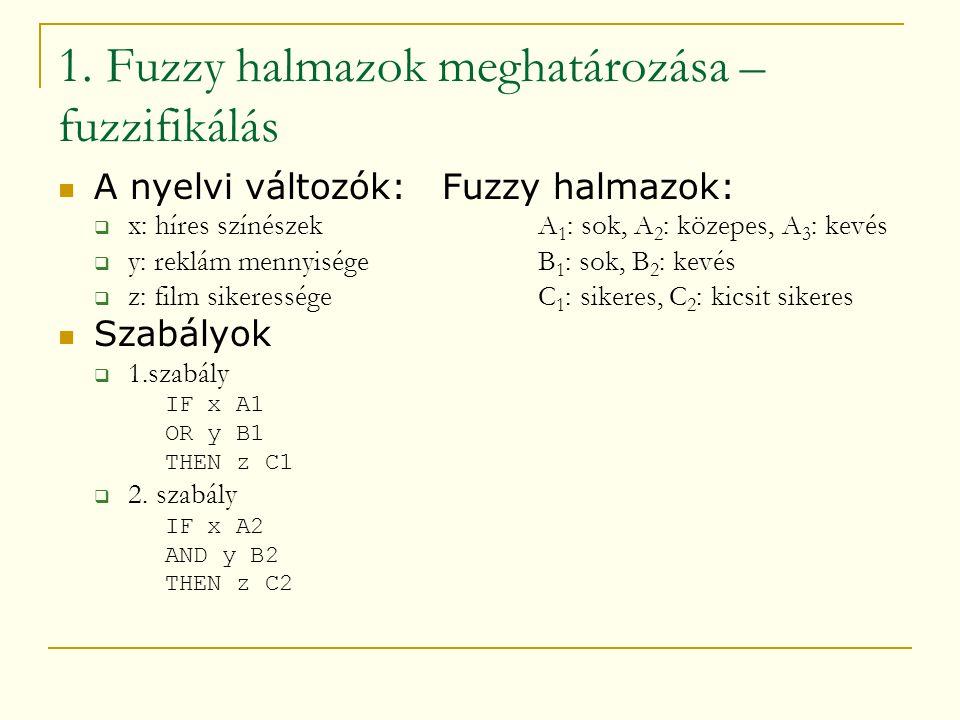 1. Fuzzy halmazok meghatározása – fuzzifikálás A nyelvi változók:Fuzzy halmazok:  x: híres színészek A 1 : sok, A 2 : közepes, A 3 : kevés  y: reklá