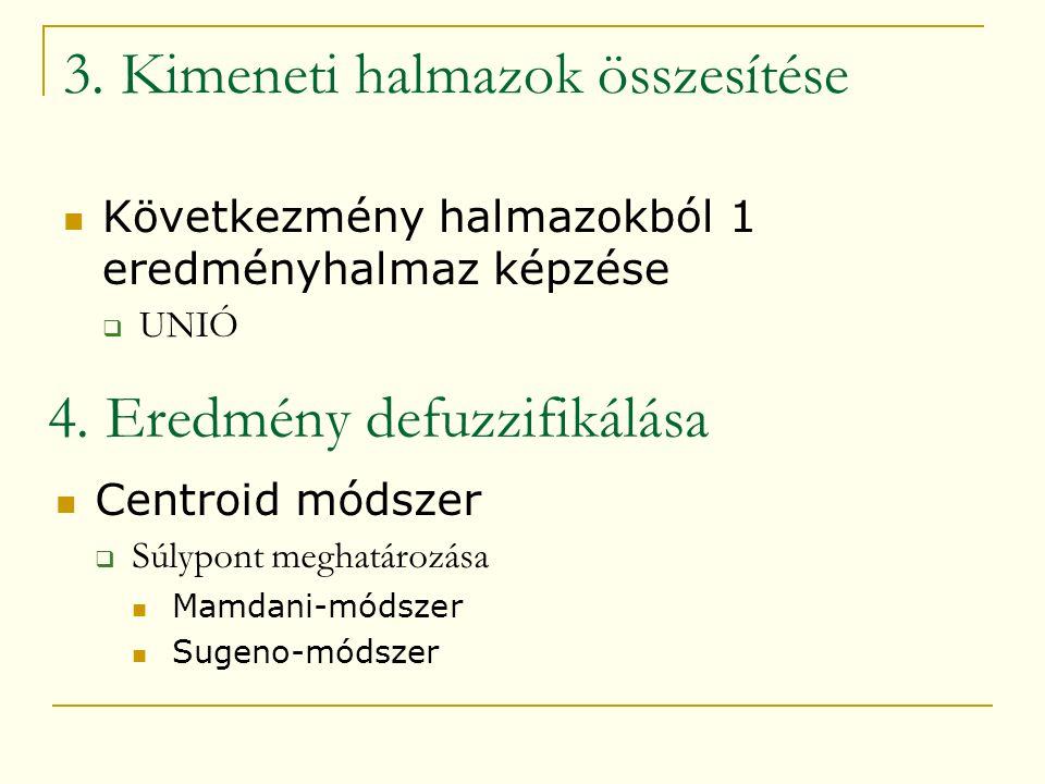 3. Kimeneti halmazok összesítése Következmény halmazokból 1 eredményhalmaz képzése  UNIÓ 4.