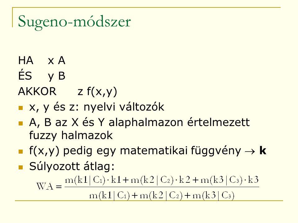 Sugeno-módszer HAx A ÉSy B AKKORz f(x,y) x, y és z: nyelvi változók A, B az X és Y alaphalmazon értelmezett fuzzy halmazok f(x,y) pedig egy matematikai függvény  k Súlyozott átlag: