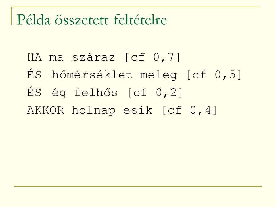 Példa összetett feltételre HA ma száraz [cf 0,7] ÉS hőmérséklet meleg [cf 0,5] ÉS ég felhős [cf 0,2] AKKOR holnap esik [cf 0,4]