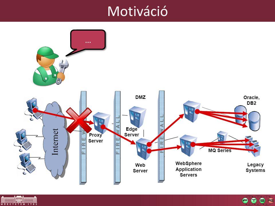 Detektálás/lokalizálás  Minimális hibalokalizáló szondahalmaz választása.