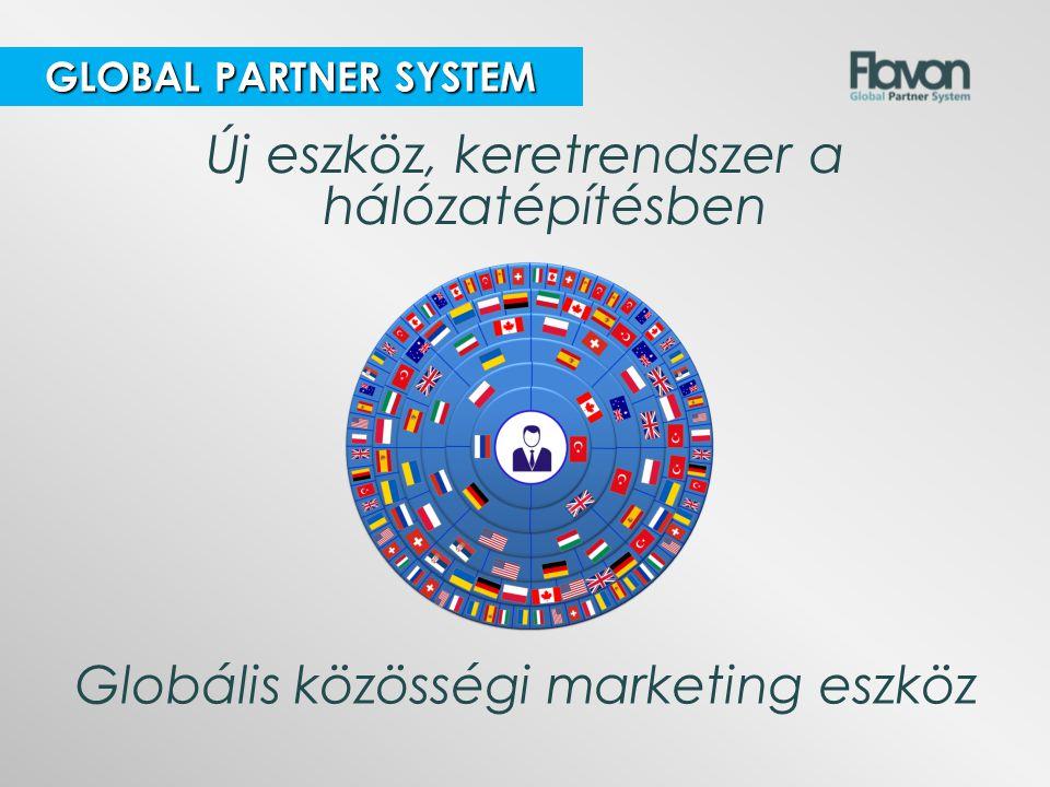 Új eszköz, keretrendszer a hálózatépítésben Globális közösségi marketing eszköz GLOBAL PARTNER SYSTEM GLOBAL PARTNER SYSTEM