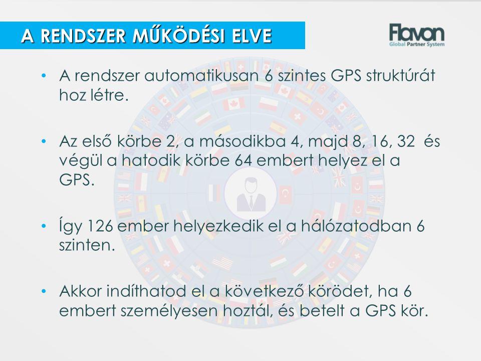 A rendszer automatikusan 6 szintes GPS struktúrát hoz létre.
