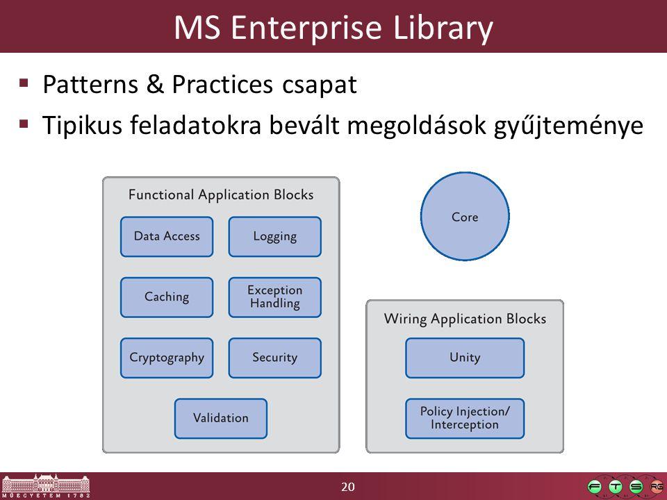 20 MS Enterprise Library  Patterns & Practices csapat  Tipikus feladatokra bevált megoldások gyűjteménye