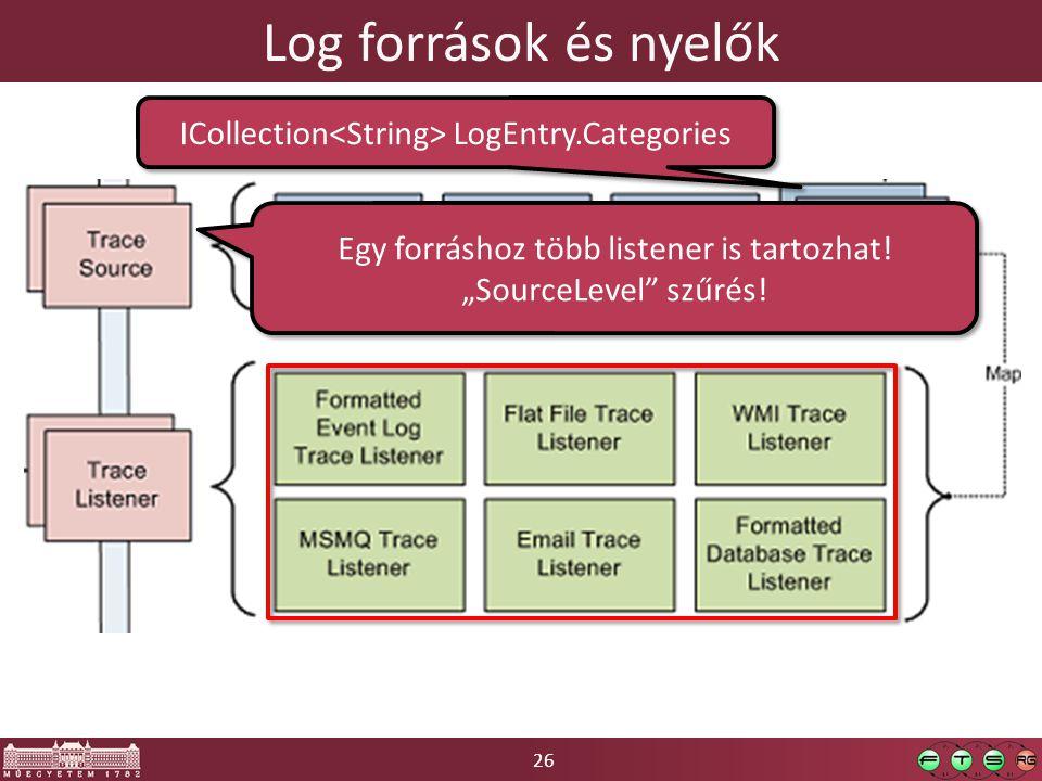 """26 Log források és nyelők ICollection LogEntry.Categories Egy forráshoz több listener is tartozhat! """"SourceLevel"""" szűrés! Egy forráshoz több listener"""