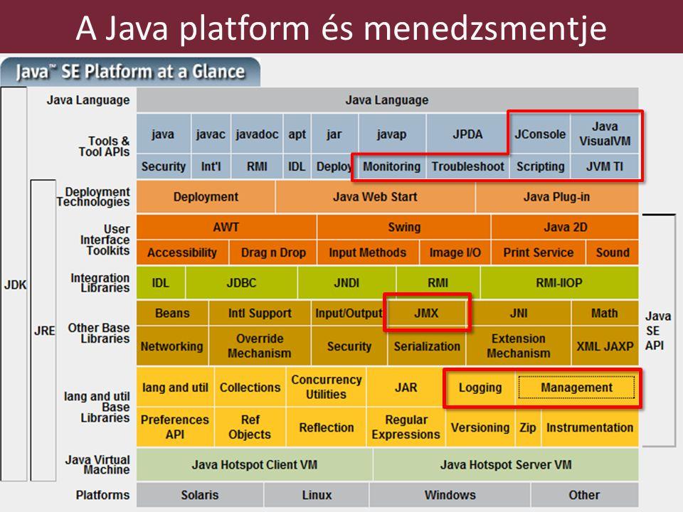 31 A Java platform és menedzsmentje