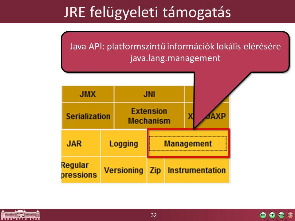 32 JRE felügyeleti támogatás Java API: platformszintű információk lokális elérésére java.lang.management Java API: platformszintű információk lokális