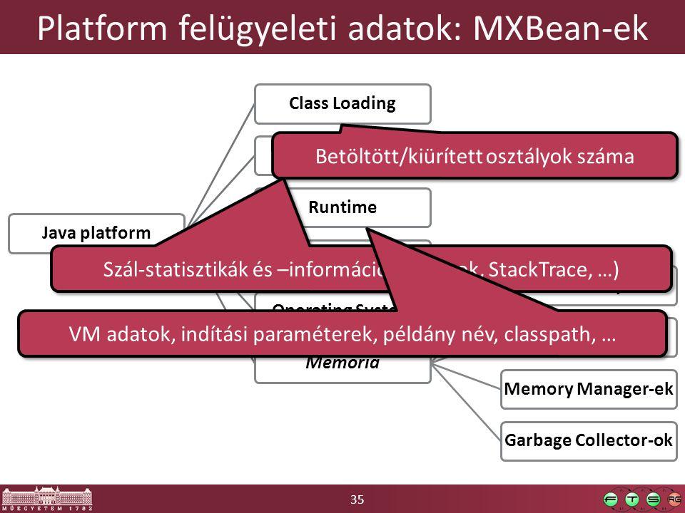 35 Platform felügyeleti adatok: MXBean-ek Java platformClass LoadingThreadRuntimeCompilationOperating SystemMemóriaMemoryMemory Pool-okMemory Manager-