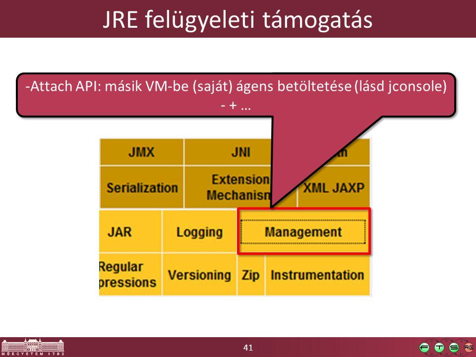 41 JRE felügyeleti támogatás -Attach API: másik VM-be (saját) ágens betöltetése (lásd jconsole) - + … -Attach API: másik VM-be (saját) ágens betölteté