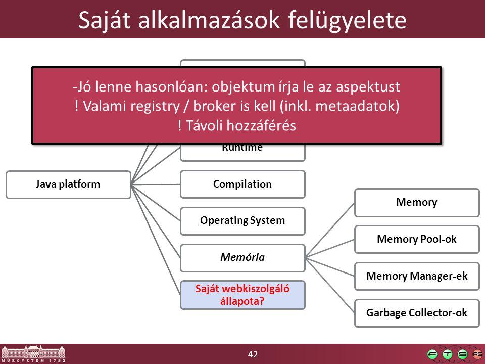 42 Saját alkalmazások felügyelete Java platformClass LoadingThreadRuntimeCompilationOperating SystemMemóriaMemoryMemory Pool-okMemory Manager-ekGarbag