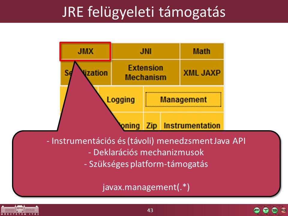 43 JRE felügyeleti támogatás - Instrumentációs és (távoli) menedzsment Java API - Deklarációs mechanizmusok - Szükséges platform-támogatás javax.manag