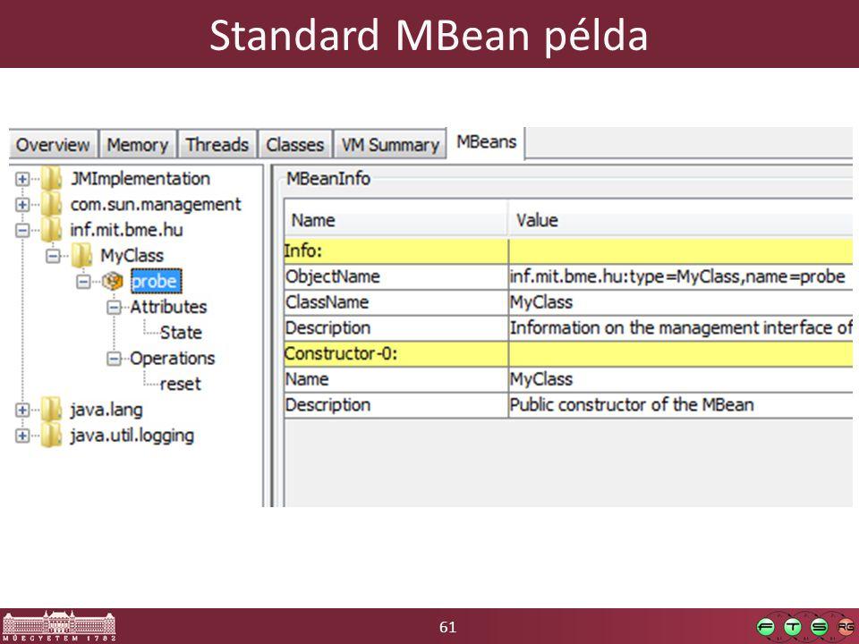 61 Standard MBean példa