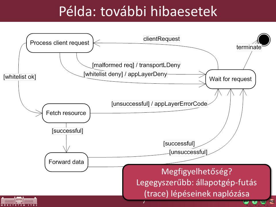 7 Példa: további hibaesetek Megfigyelhetőség? Legegyszerűbb: állapotgép-futás (trace) lépéseinek naplózása Megfigyelhetőség? Legegyszerűbb: állapotgép