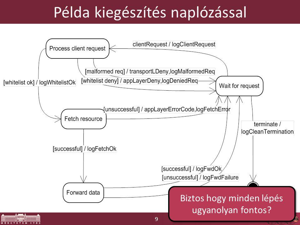 10 Log események kategorizálása - példa Kategória Leírás CriticalFatal error or application crash.
