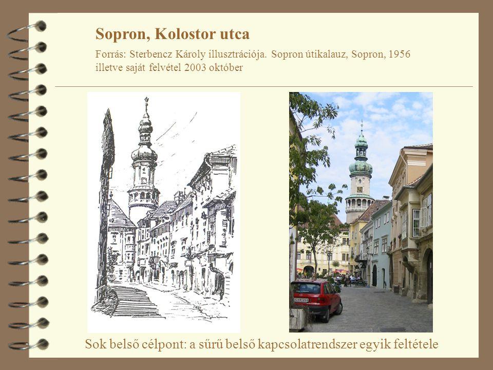 Sopron, Kolostor utca Forrás: Sterbencz Károly illusztrációja. Sopron útikalauz, Sopron, 1956 illetve saját felvétel 2003 október Sok belső célpont: a