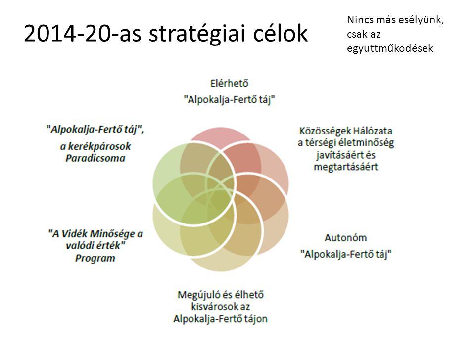 2014-20-as stratégiai célok Nincs más esélyünk, csak az együttműködések