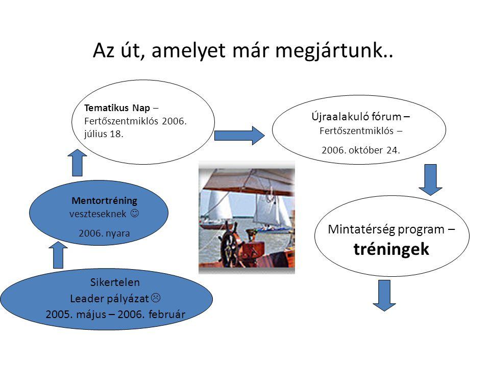 Az út, amelyet már megjártunk.. Tematikus Nap – Fertőszentmiklós 2006. július 18. Sikertelen Leader pályázat  2005. május – 2006. február Mentortréni