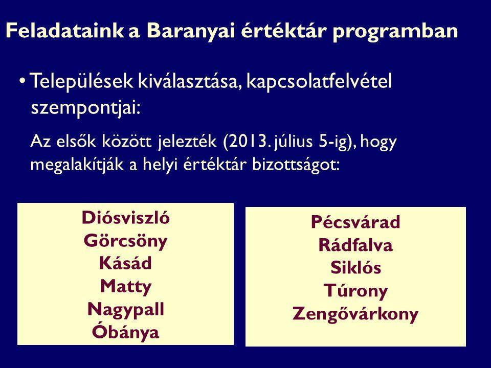 Települések kiválasztása, kapcsolatfelvétel szempontjai: Az elsők között jelezték (2013.