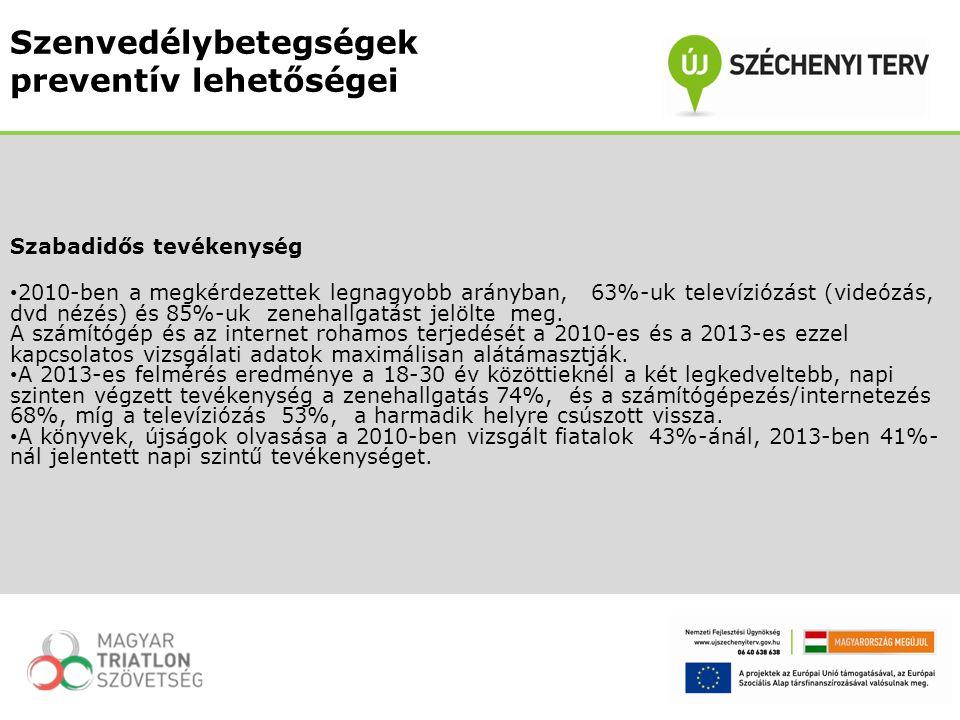 Szabadidős tevékenység 2010-ben a megkérdezettek legnagyobb arányban, 63%-uk televíziózást (videózás, dvd nézés) és 85%-uk zenehallgatást jelölte meg.