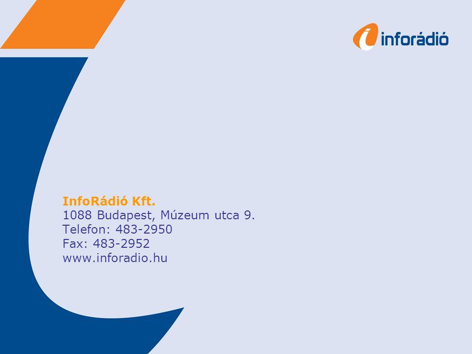 InfoRádió Kft. 1088 Budapest, Múzeum utca 9. Telefon: 483-2950 Fax: 483-2952 www.inforadio.hu
