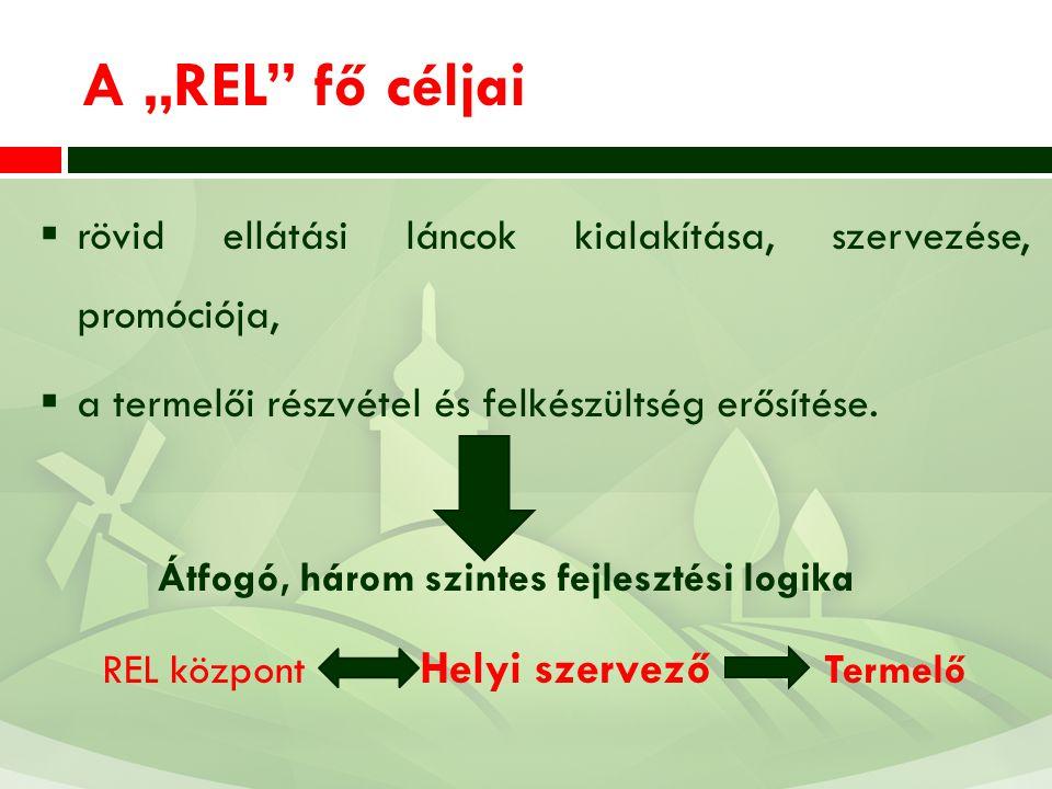 """A """"REL fő céljai  rövid ellátási láncok kialakítása, szervezése, promóciója,  a termelői részvétel és felkészültség erősítése."""