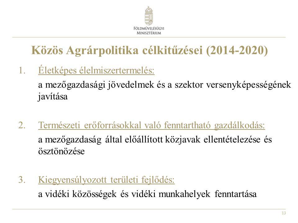13 Közös Agrárpolitika célkitűzései (2014-2020) 1.Életképes élelmiszertermelés: a mezőgazdasági jövedelmek és a szektor versenyképességének javítása 2