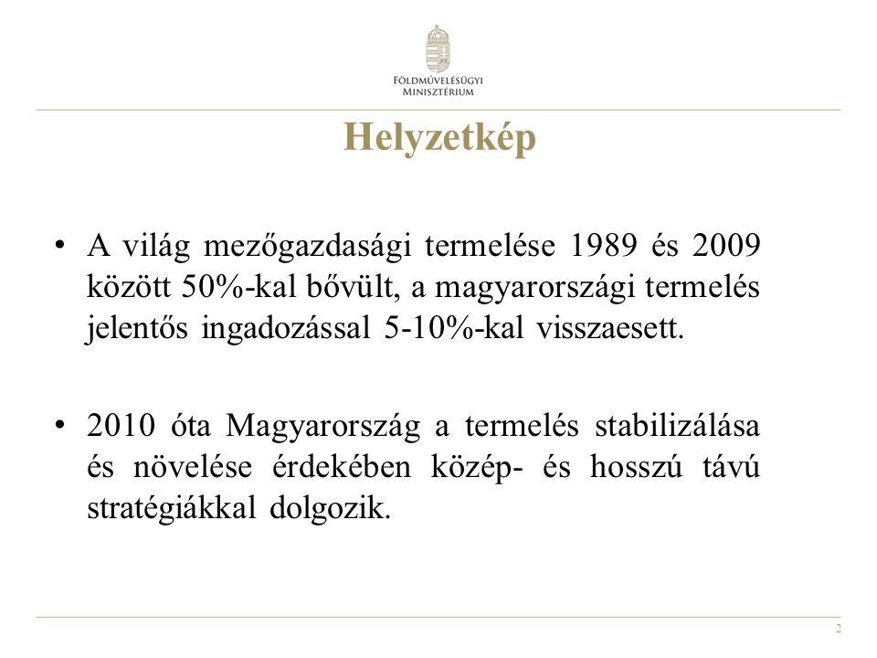 2 Helyzetkép A világ mezőgazdasági termelése 1989 és 2009 között 50%-kal bővült, a magyarországi termelés jelentős ingadozással 5-10%-kal visszaesett.