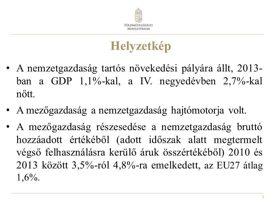 14 A Közös Agrárpolitika reformjának eredményei magyar szempontból Egységes területalapú támogatások (SAPS) fenntartása 2014 után Egyszerűbb zöldítési feltételek (magyar érdekérvényesítéssel Érzékeny ágazatok támogathatóságának biztosítása Fiatal gazdák kiemelt támogatása Kisgazdaságok átalánytámogatása Élelmiszerfeldolgozás fejlesztésének kiemelt kezelése Magyarország aránya a KAP kedvezményezettek során 2,4%-ről 3,2%-ra emelkedett.