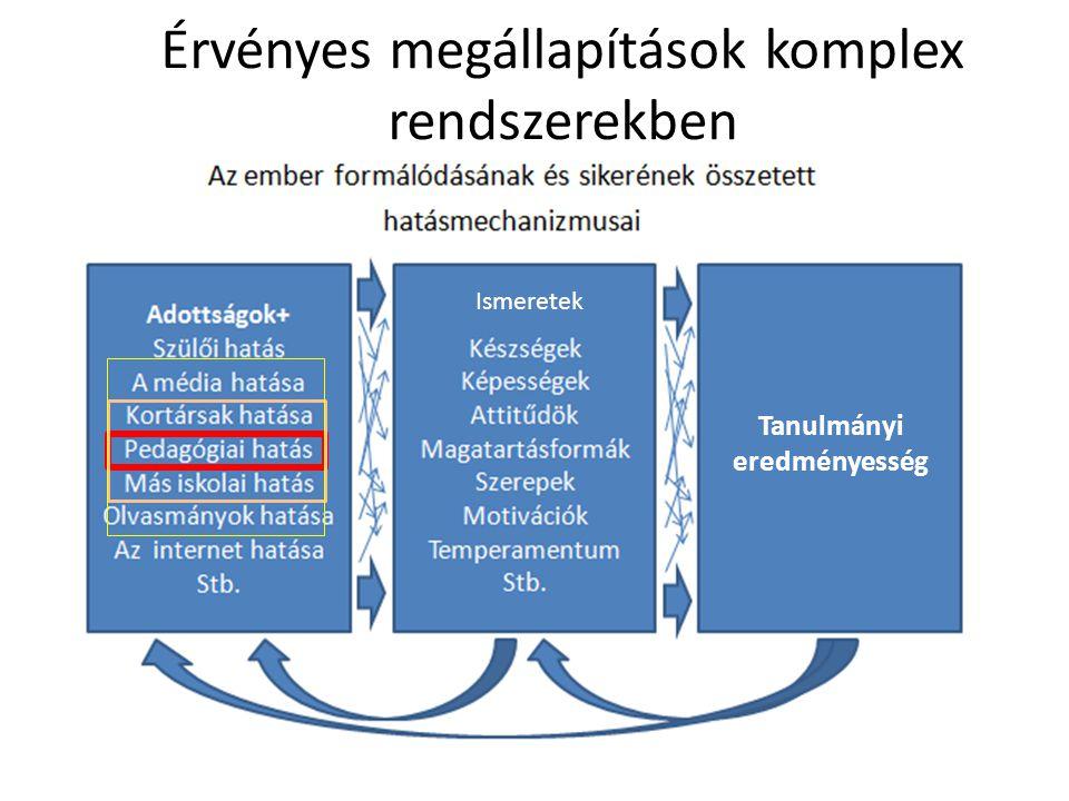 Érvényes megállapítások komplex rendszerekben Ismeretek Tanulmányi eredményesség