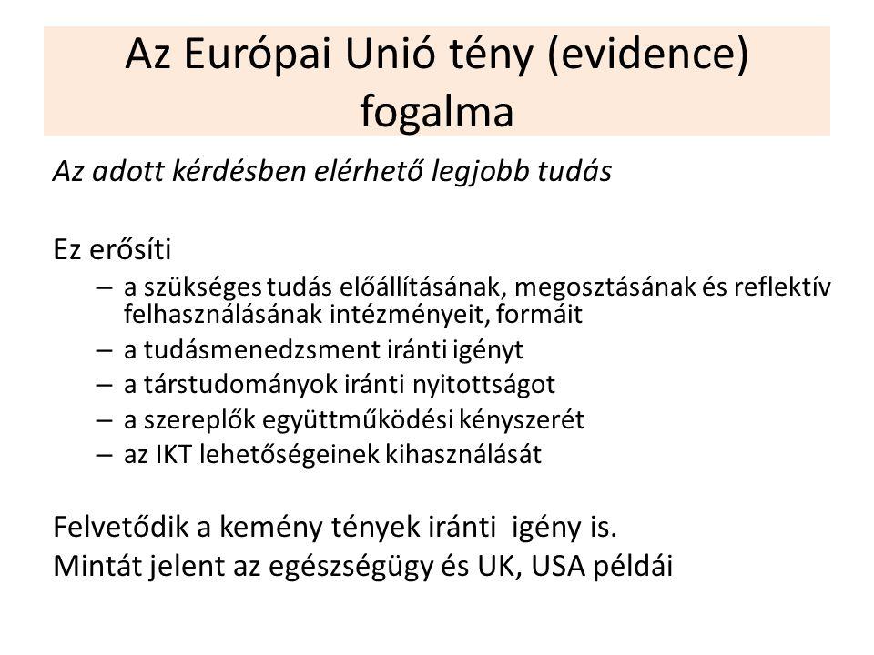Az Európai Unió tény (evidence) fogalma Az adott kérdésben elérhető legjobb tudás Ez erősíti – a szükséges tudás előállításának, megosztásának és refl