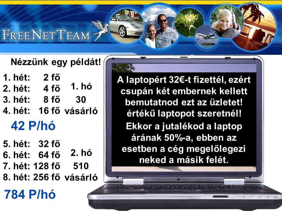 Nem egészség csomagot, hanem termék előtörlesztést választasz, és egy 360.000Ft értékű laptopot szeretnél.
