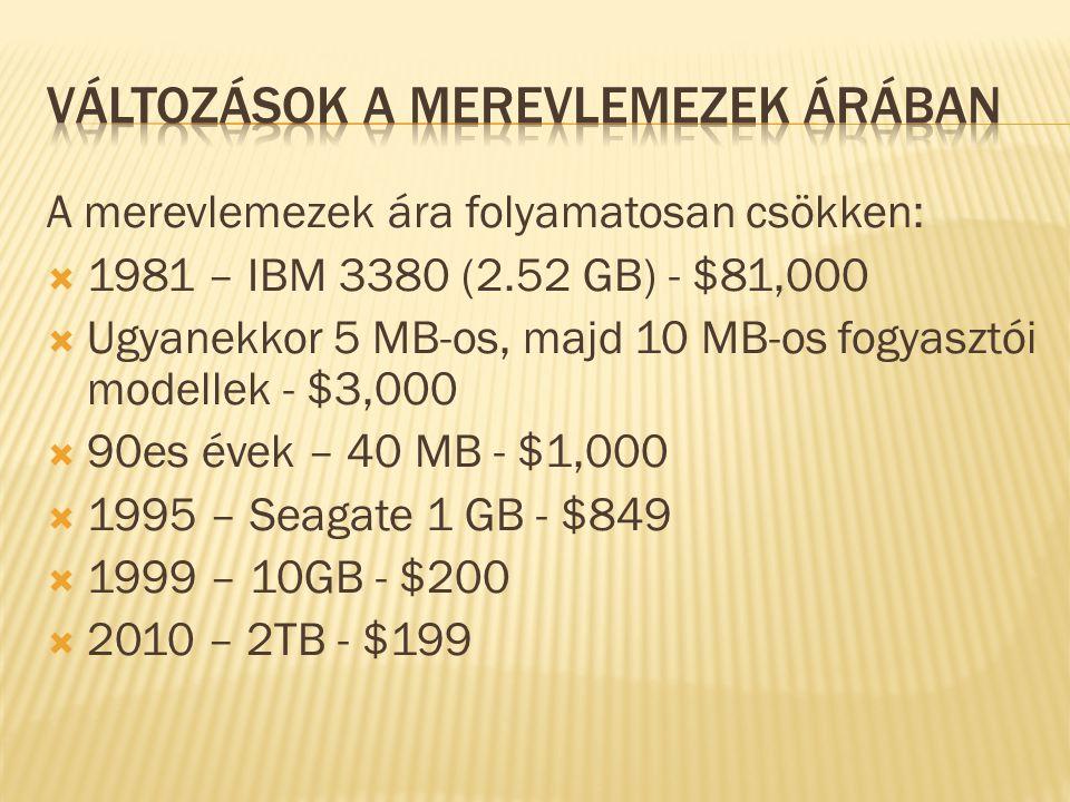 A merevlemezek ára folyamatosan csökken:  1981 – IBM 3380 (2.52 GB) - $81,000  Ugyanekkor 5 MB-os, majd 10 MB-os fogyasztói modellek - $3,000  90es évek – 40 MB - $1,000  1995 – Seagate 1 GB - $849  1999 – 10GB - $200  2010 – 2TB - $199