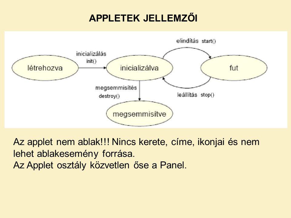 APPLETEK JELLEMZŐI Az applet nem ablak!!.