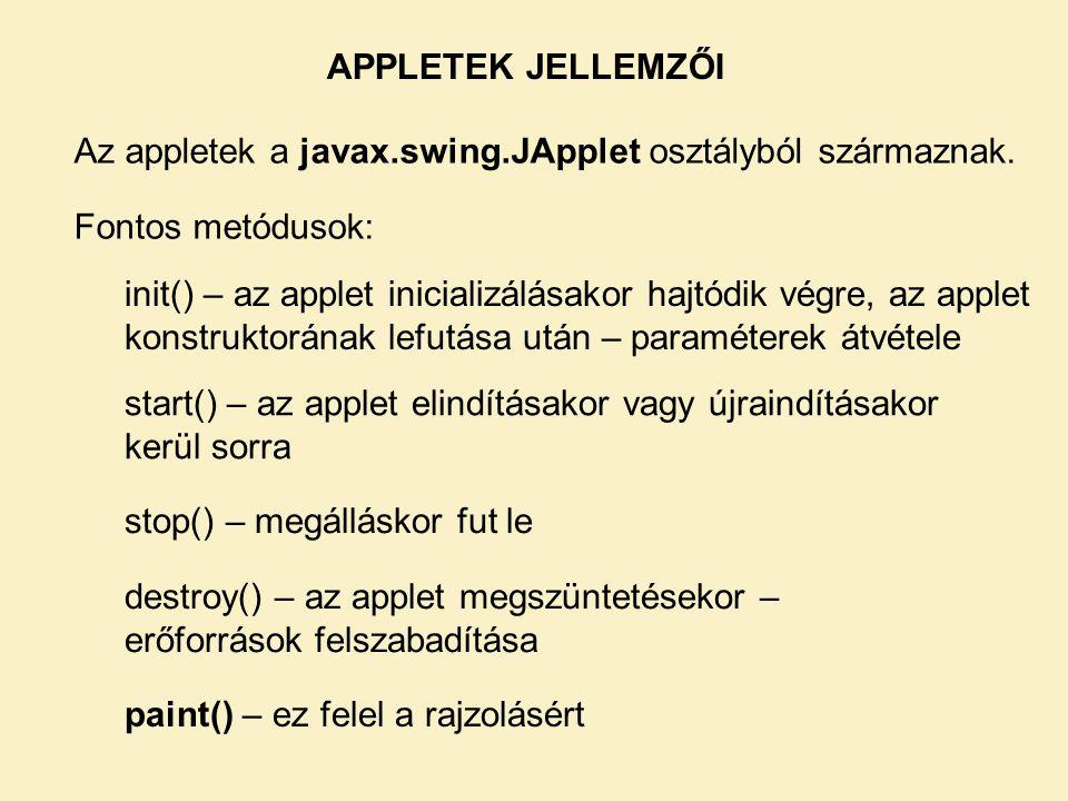 APPLETEK JELLEMZŐI Az appletek a javax.swing.JApplet osztályból származnak.