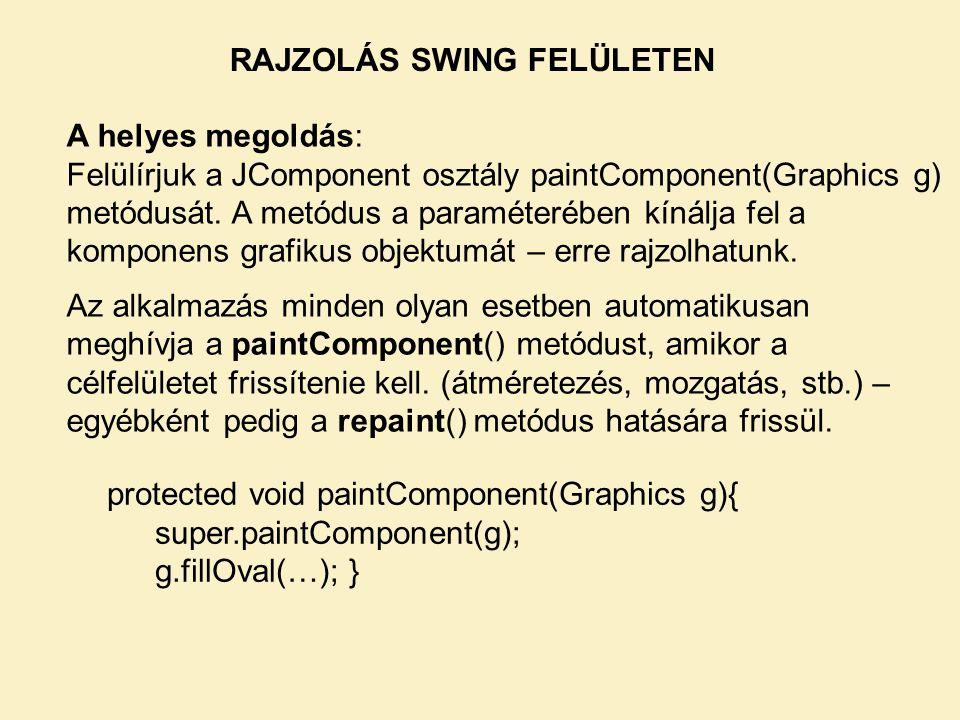 RAJZOLÁS SWING FELÜLETEN A helyes megoldás: Felülírjuk a JComponent osztály paintComponent(Graphics g) metódusát.