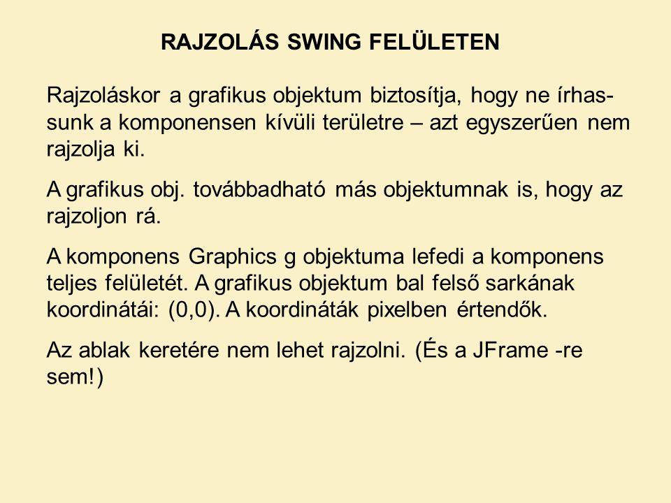RAJZOLÁS SWING FELÜLETEN