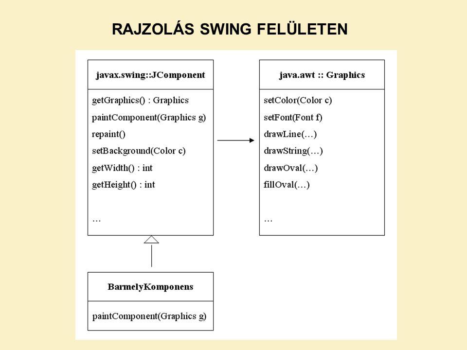 RAJZOLÁS SWING FELÜLETEN – 4.PÉLDA Az 1.