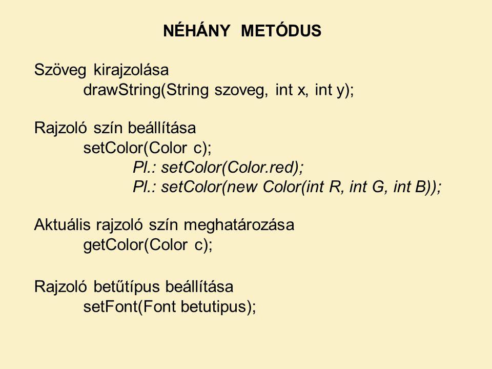 NÉHÁNY METÓDUS Szöveg kirajzolása drawString(String szoveg, int x, int y); Rajzoló szín beállítása setColor(Color c); Pl.: setColor(Color.red); Pl.: setColor(new Color(int R, int G, int B)); Aktuális rajzoló szín meghatározása getColor(Color c); Rajzoló betűtípus beállítása setFont(Font betutipus);