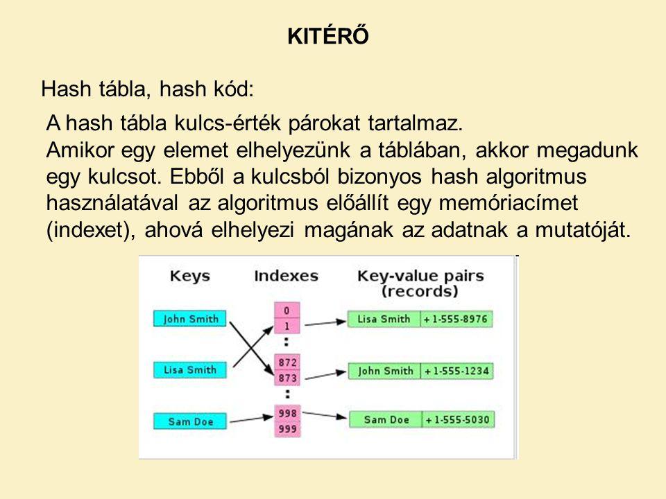 A hash tábla kulcs-érték párokat tartalmaz. Amikor egy elemet elhelyezünk a táblában, akkor megadunk egy kulcsot. Ebből a kulcsból bizonyos hash algor
