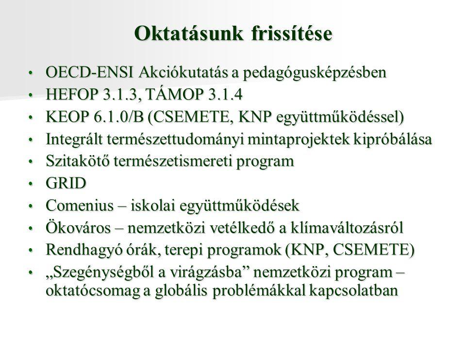 """Oktatásunk frissítése OECD-ENSI Akciókutatás a pedagógusképzésben OECD-ENSI Akciókutatás a pedagógusképzésben HEFOP 3.1.3, TÁMOP 3.1.4 HEFOP 3.1.3, TÁMOP 3.1.4 KEOP 6.1.0/B (CSEMETE, KNP együttműködéssel) KEOP 6.1.0/B (CSEMETE, KNP együttműködéssel) Integrált természettudományi mintaprojektek kipróbálása Integrált természettudományi mintaprojektek kipróbálása Szitakötő természetismereti program Szitakötő természetismereti program GRID GRID Comenius – iskolai együttműködések Comenius – iskolai együttműködések Ökováros – nemzetközi vetélkedő a klímaváltozásról Ökováros – nemzetközi vetélkedő a klímaváltozásról Rendhagyó órák, terepi programok (KNP, CSEMETE) Rendhagyó órák, terepi programok (KNP, CSEMETE) """"Szegénységből a virágzásba nemzetközi program – oktatócsomag a globális problémákkal kapcsolatban """"Szegénységből a virágzásba nemzetközi program – oktatócsomag a globális problémákkal kapcsolatban"""