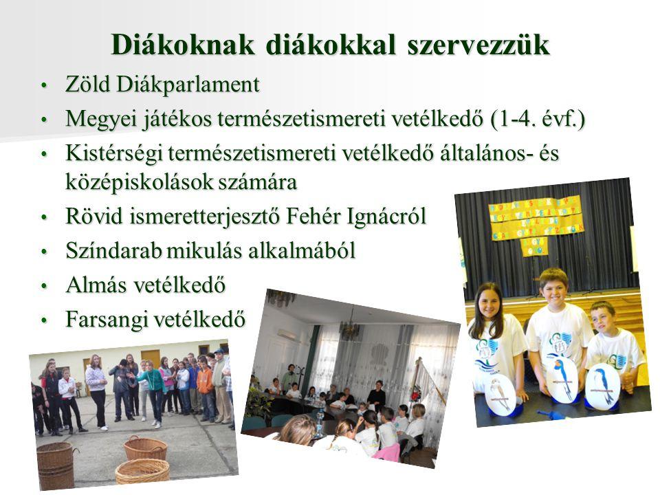 Diákoknak diákokkal szervezzük Zöld Diákparlament Zöld Diákparlament Megyei játékos természetismereti vetélkedő (1-4.