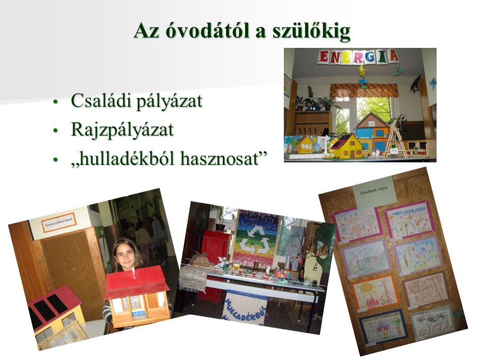 Elérhetőségek Iván Zsuzsanna igazgató: Iván Zsuzsanna igazgató: ivanzs@freemail.hu, 30 3369848 ivanzs@freemail.hu, 30 3369848ivanzs@freemail.hu algyoisk@freemail.hu, 62/517 192 algyoisk@freemail.hu, 62/517 192 algyoisk@freemail.hu www.algyoiskola.hu www.algyoiskola.hu www.algyoiskola.hu www.okosulik.hu www.okosulik.hu www.okosulik.hu malustyikne@vipmail.hu malustyikne@vipmail.hu malustyikne@vipmail.hu pallagianna@citromail.hu 30 3539847 pallagianna@citromail.hu 30 3539847 pallagianna@citromail.hu
