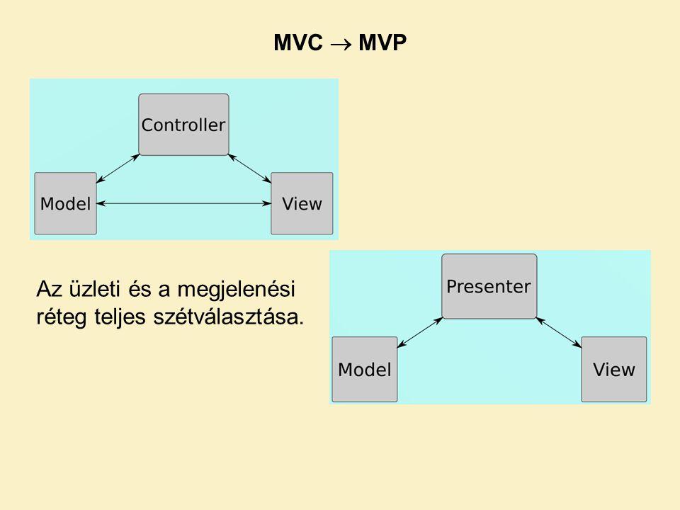 MVC  MVP Az üzleti és a megjelenési réteg teljes szétválasztása.