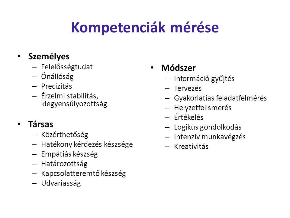 Kompetenciák mérése Személyes – Felelősségtudat – Önállóság – Precizitás – Érzelmi stabilitás, kiegyensúlyozottság Társas – Közérthetőség – Hatékony k