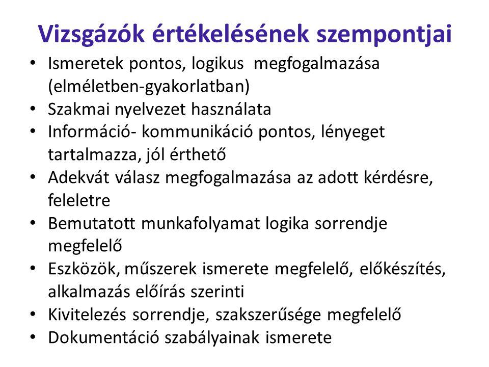 Vizsgázók értékelésének szempontjai Ismeretek pontos, logikus megfogalmazása (elméletben-gyakorlatban) Szakmai nyelvezet használata Információ- kommun