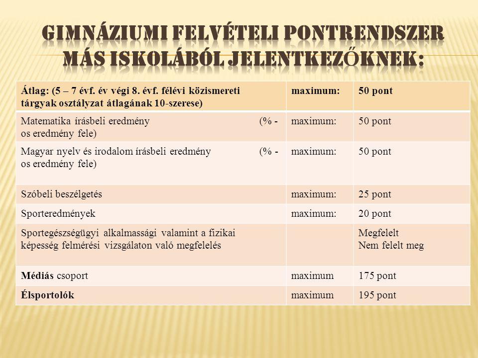 Átlag: (5 – 7 évf. év végi 8. évf. félévi közismereti tárgyak osztályzat átlagának 10-szerese) maximum:50 pont Matematika írásbeli eredmény (% - os er