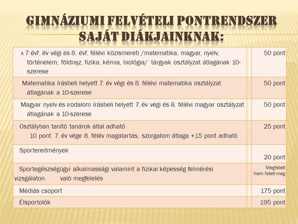 A 7 évf. év végi és 8. évf. félévi közismereti /matematika, magyar, nyelv, történelem, földrajz, fizika, kémia, biológia/ tárgyak osztályzat átlagának