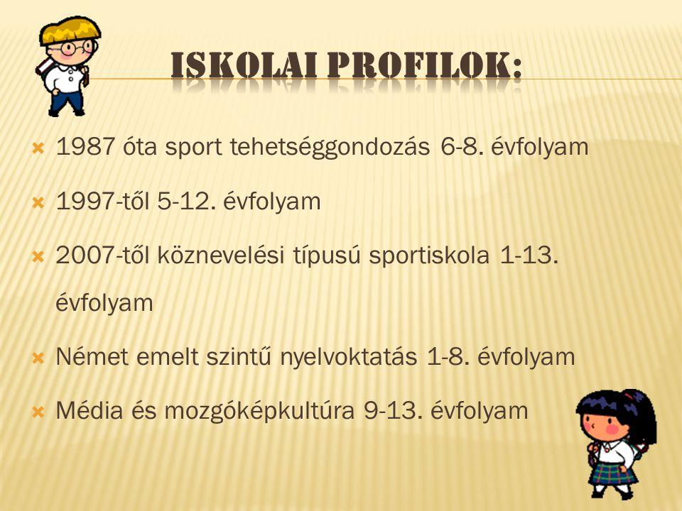  1987 óta sport tehetséggondozás 6-8. évfolyam  1997-től 5-12. évfolyam  2007-től köznevelési típusú sportiskola 1-13. évfolyam  Német emelt szint