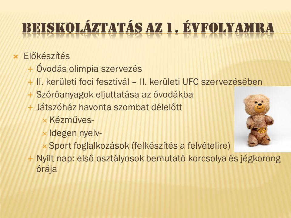  Előkészítés  Óvodás olimpia szervezés  II. kerületi foci fesztivál – II.
